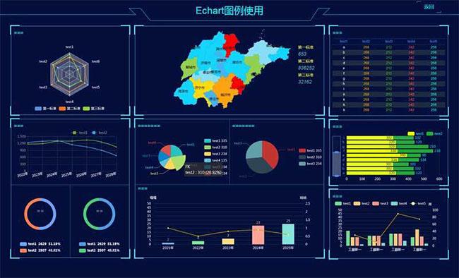 Echarts.js大数据管理图表