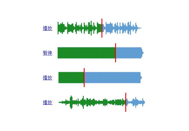 HTML5可视化音频音阶播放