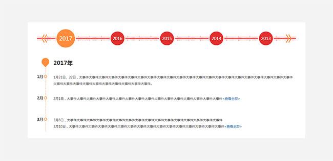 jQuery企业发展大事件时间轴