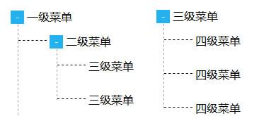 JS采用VUE制作无限极树形结构菜单展开收缩