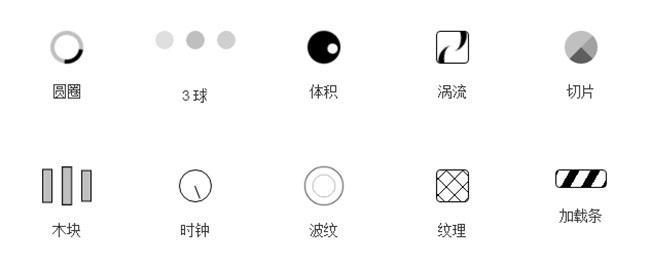 Bootstrap加载图标动画特效