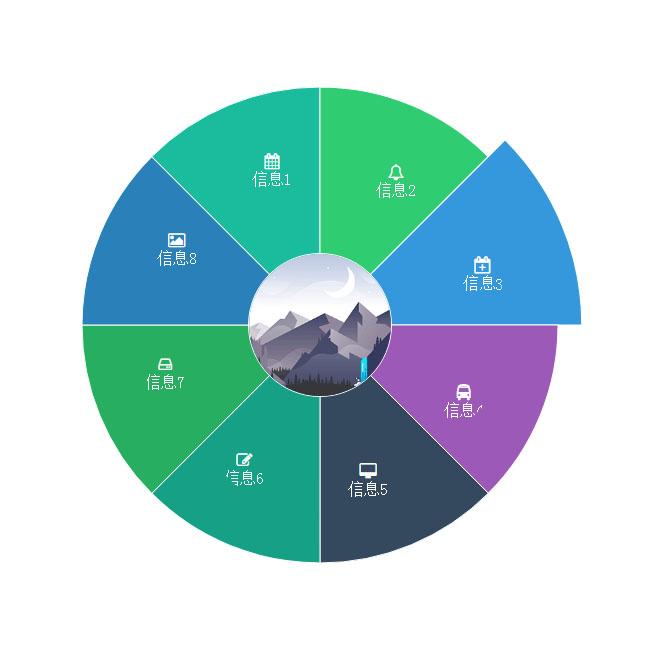 HTML5 SVG饼状图菜单