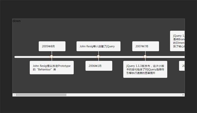 jQuery产品发布更新时间轴